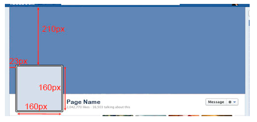 Facebook Timeline photo placement
