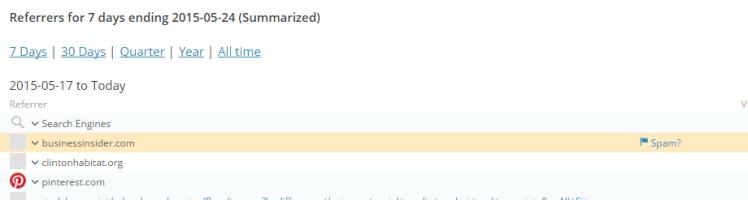 Removing Spam referrer sites in WordPress